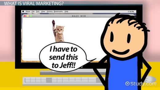 bases du marketing viral