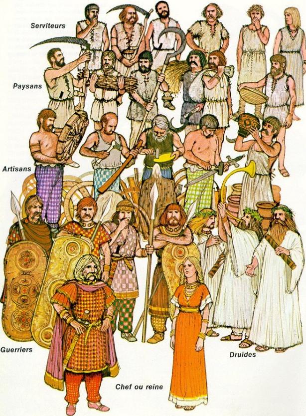 Ancienne hiérarchie gauloise