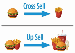 upsell et crossselling