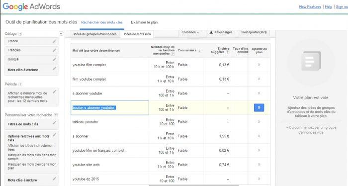 volume de recherche adword