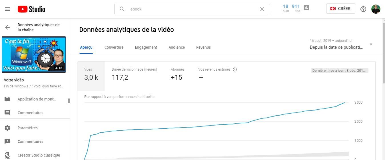 avoir plus de vues sur youtube