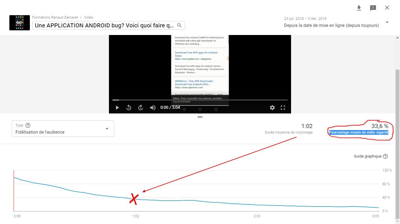 pourcentage de vidéo regardé