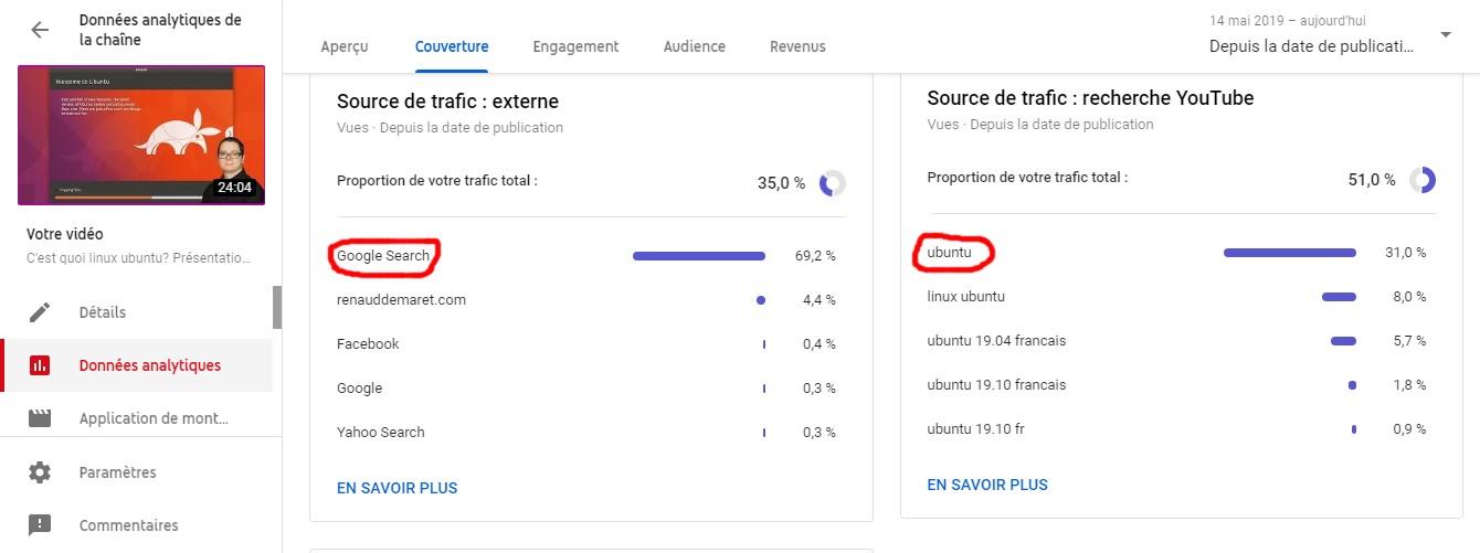 statistiques des vues d'une vidéo youtube