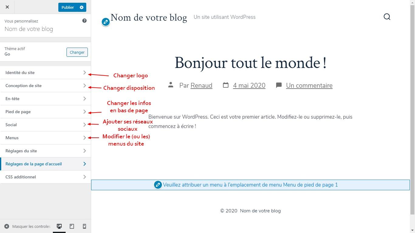 personnalisation d'un thème wordpress