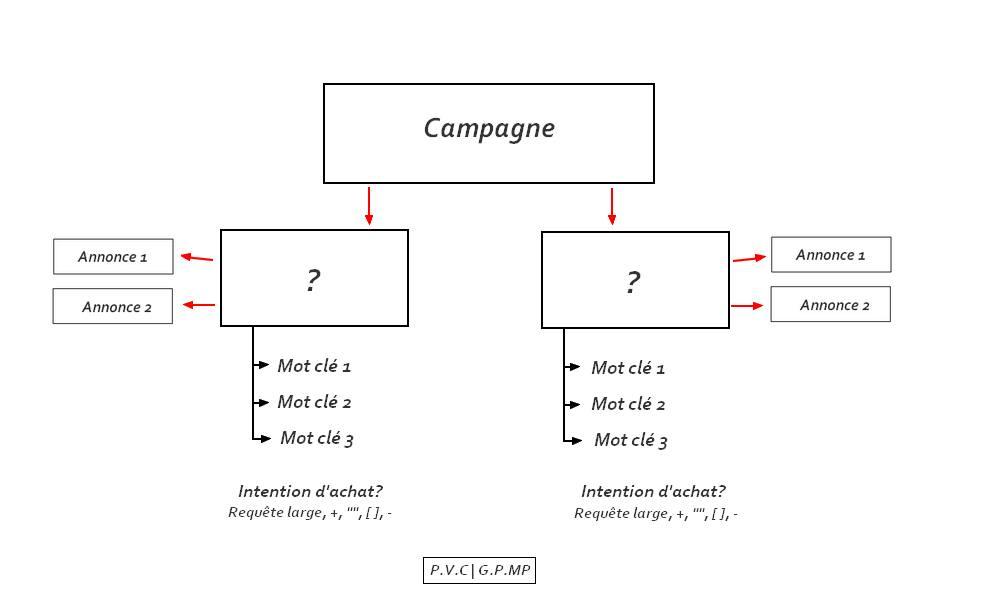 campagne-adword.jpg
