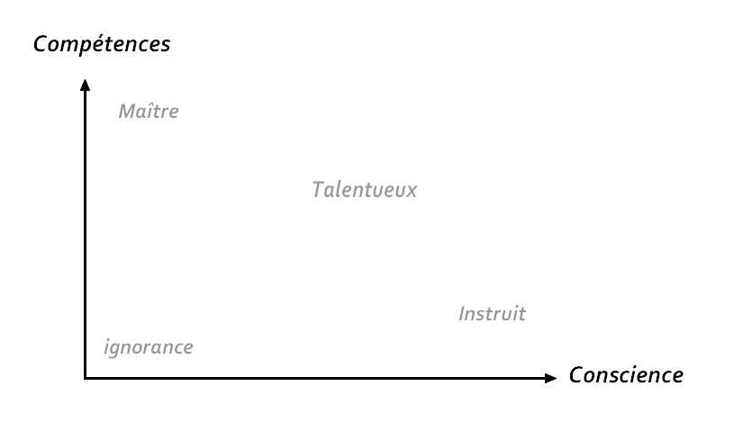 courbe-de-competences.jpg