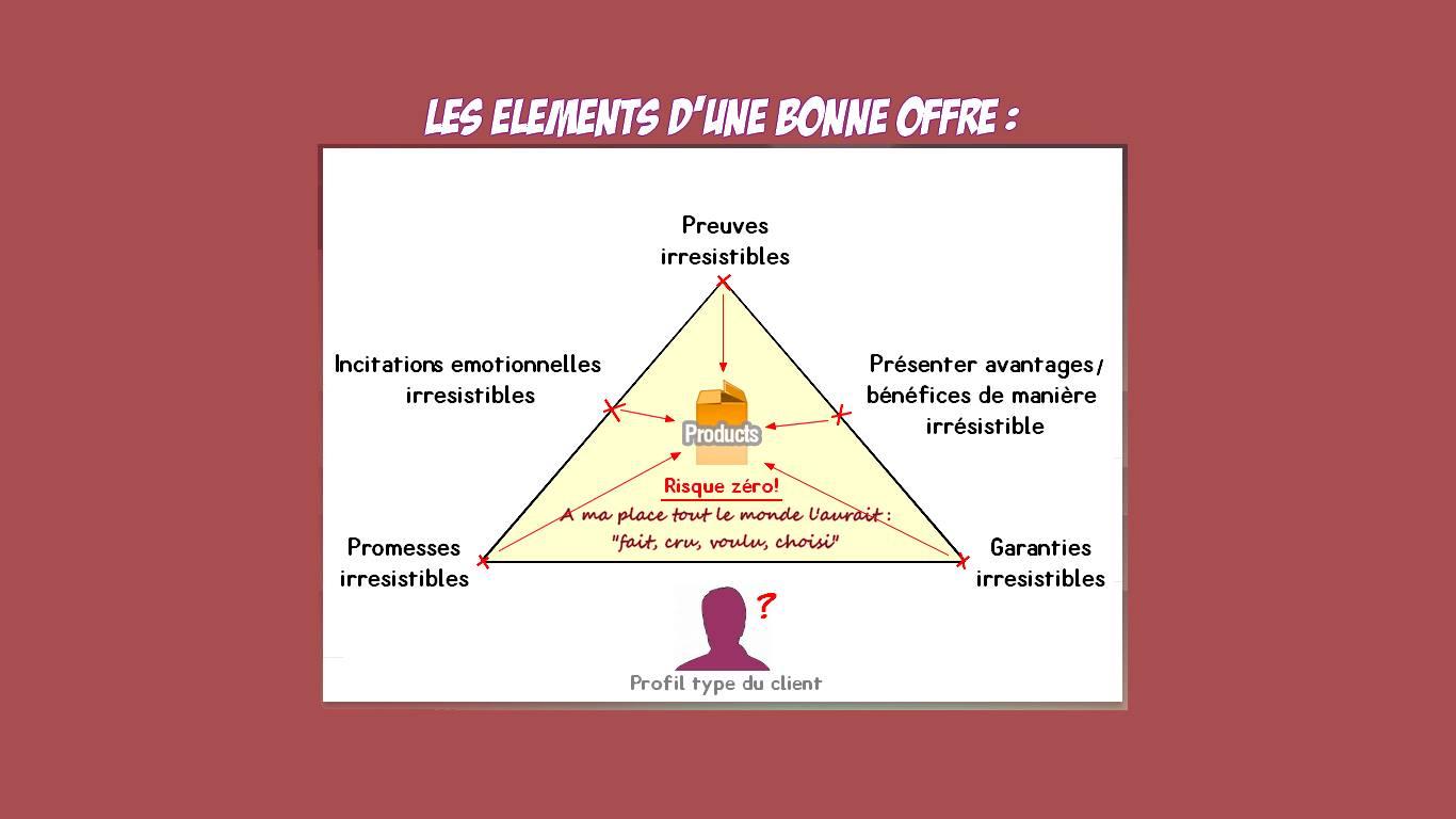 elements-dune-bonne-offre.jpg